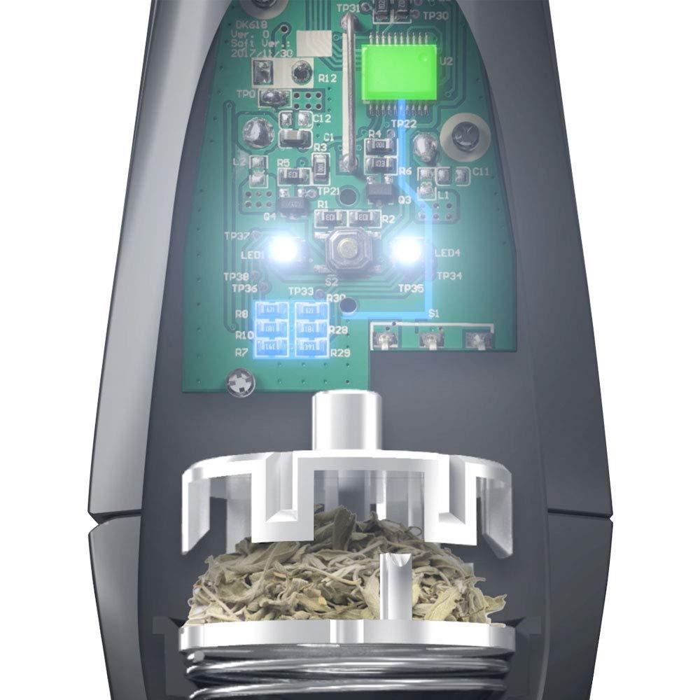 OTTO SMART GRINDER & ROLLING MACHINE // WEEDGADGETS